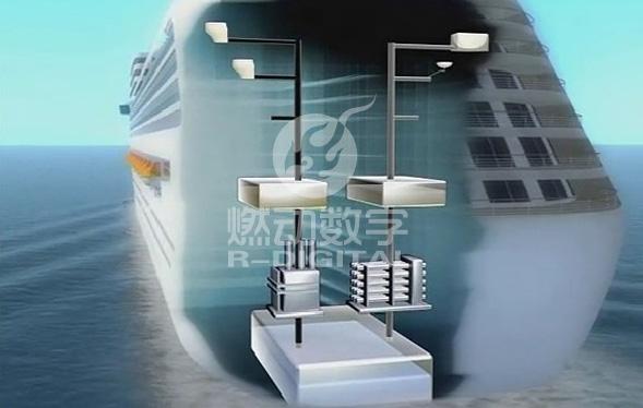 船舶管路系統三維仿真動畫