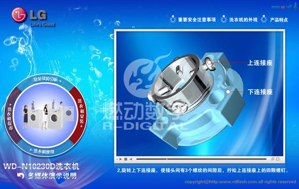 LG洗衣機三維交互電子說明書