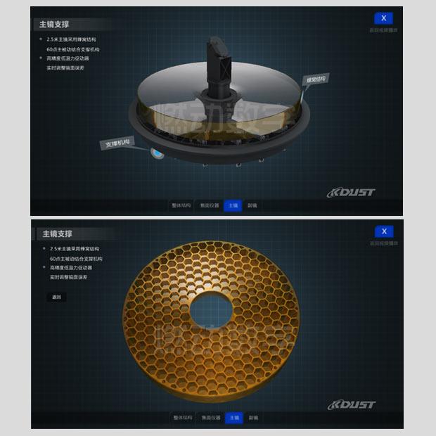 三維交互演示動畫在高新技術領域中的運用